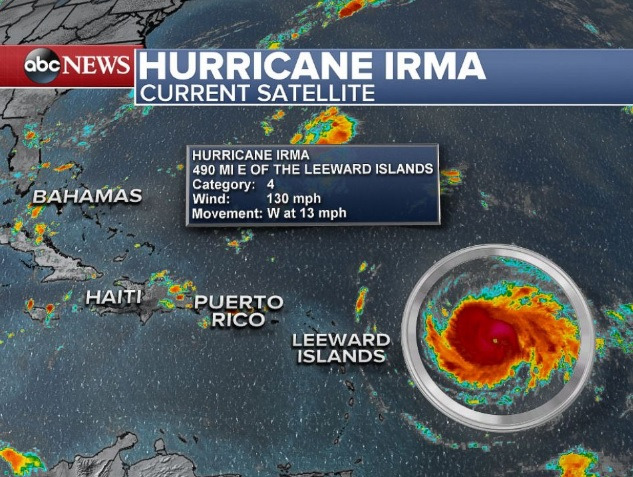 storm graphic of the location of Hurricane Irma on September 4th, 2017