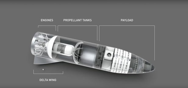 Space X diagram of their planned Mars Transport interplanetary craft