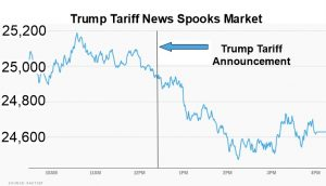 Trump Tariff Spooks Market