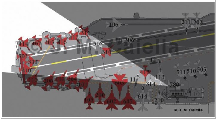 graphic illustration of the placement of Navy jets on the flight deck of the U.S.S. Forrestal