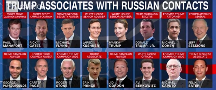 graphic showing an array of Trump campaign operatives and cabinet officials involved and / or indicted for involvement with Russian agents in efforts to influence the outcome of the 2016 U.S. Presidential Election.