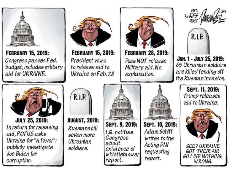 comic strip by Darrin Bell, illustrating Donald Trump's notion of how the fact pattern of his behavior regarding his shadow foreign diplomacy agenda exonerates him.