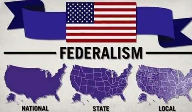 meme image illustrating the Constitutional principle of Federalism, by showing national, state and locally subdivided maps of the United States