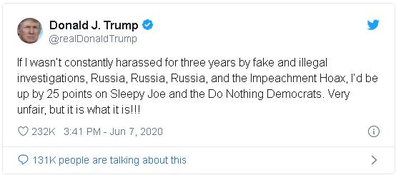 Trump tweet about unfair polls